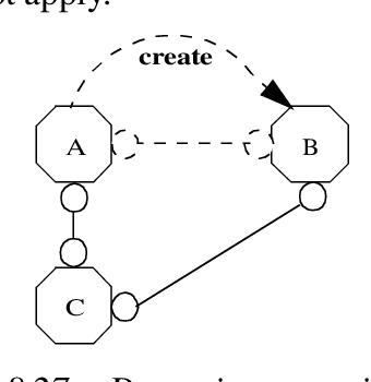 figure 8.27