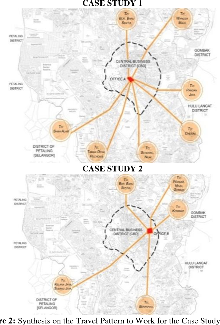 Pdf Incorporating Walking In Travel To Work The Meaning Of Commuting For Kuala Lumpur Community Semantic Scholar