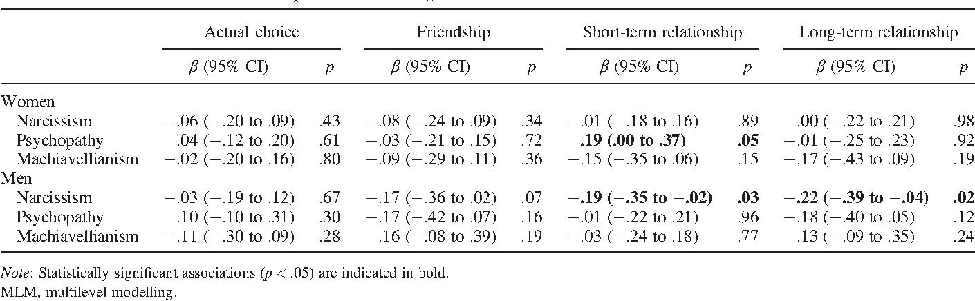 Wat is de leeftijdsgroep waarvoor carbon-14 dating kan worden gebruikt Quizlet