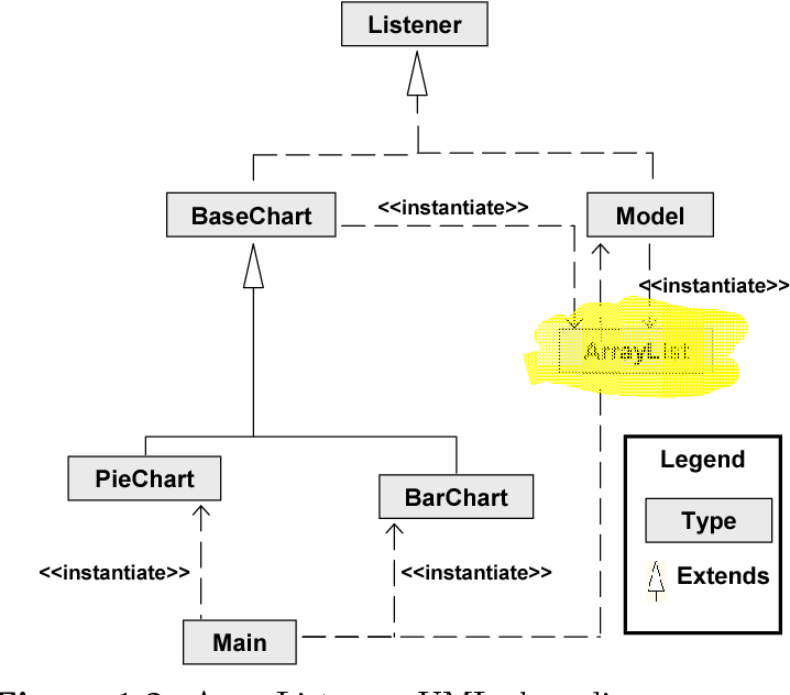 PDF] Evaluation of the usefulness of diagrams of the run