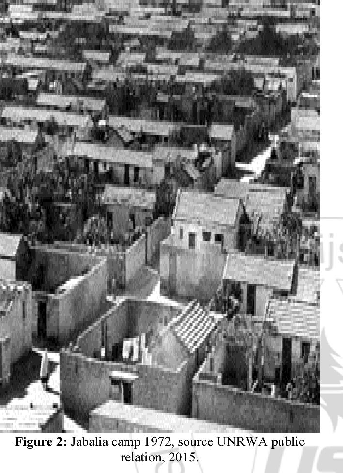 PDF] Urban planning analyses of refugee camps : Jabalia as