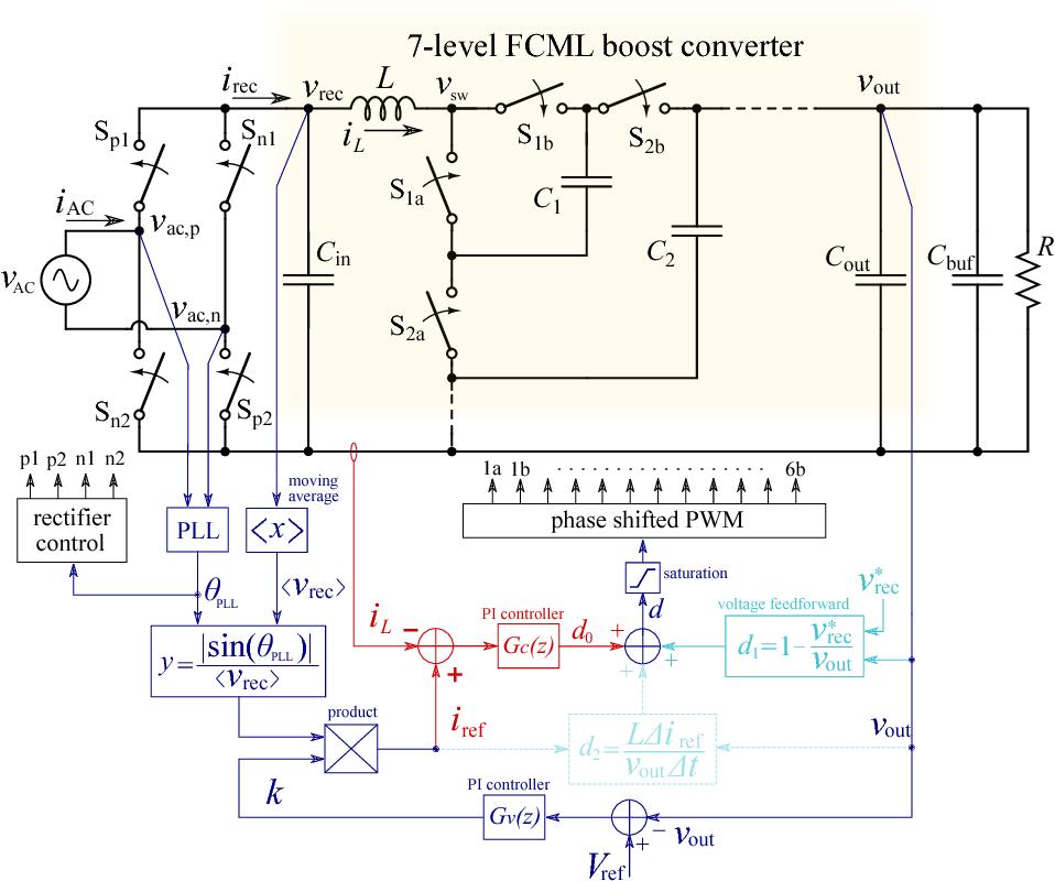 figure 3 from a 99 1% efficient, 490 w in3 power density power factor formula pfc circuit diagram schematics online