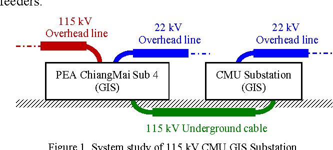 Figure 1 from Studies of lightning overvoltages of 115 kV
