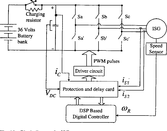[SCHEMATICS_48IS]  Figure 10 from Integrated starter generator for 42-V powernet using  induction machine and direct torque control technique | Semantic Scholar | Integrated Starter Generator Wiring Diagram |  | Semantic Scholar