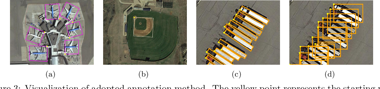 DOTA: A Large-Scale Dataset for Object Detection in Aerial