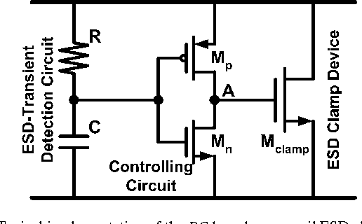 figure 2 from capacitor