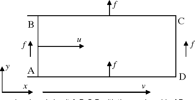 Fig. 4. A rectangular closed circuit A-B-C-D with the moving side AB can be considered as a complex system, consisting of a resting in a laboratory fragment BC-D-A and the moving segment AB. Hence, the force transformation law is different for these sub-systems. It leads to the appearance of e.m.f. in the circuit, when it moves at the constant velocity v along the axis x. At the same time, in the laboratory frame K the constant force f per unit charge acts in each point on the circuit, and the e.m.f. is vanishing.