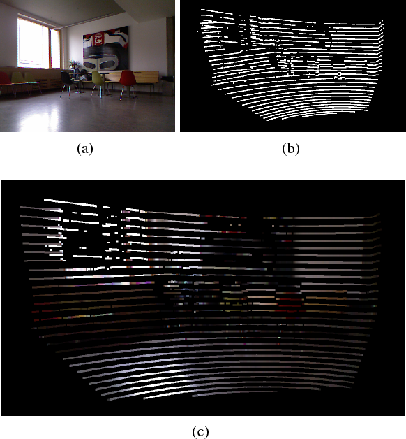 Figure 1 from Calibration of RGB camera with velodyne LiDAR
