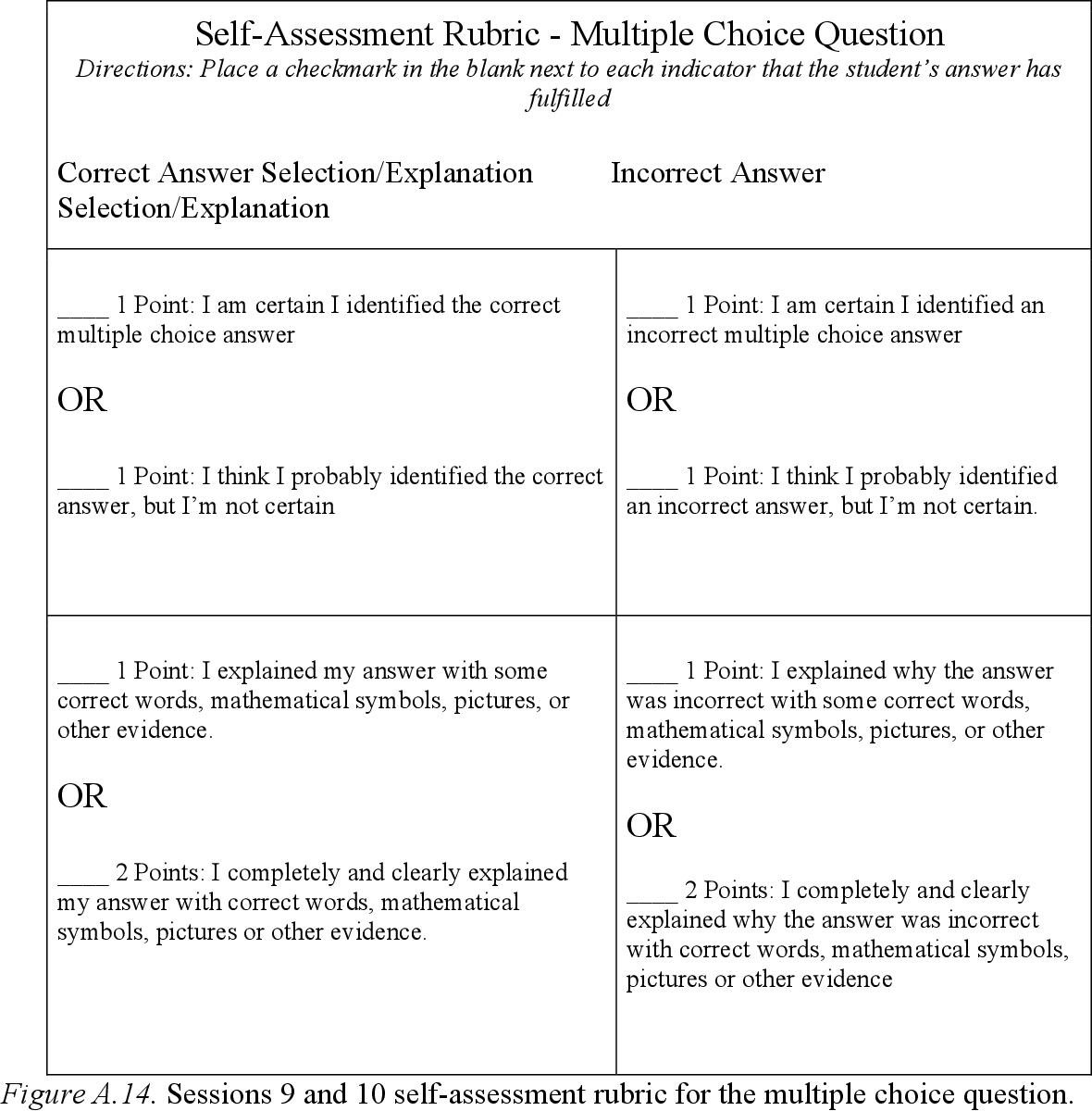 PDF] Improving the accuracy of middle school students' self