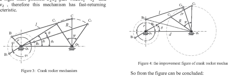 Figure 4 from Design of display retractile testing mechanism
