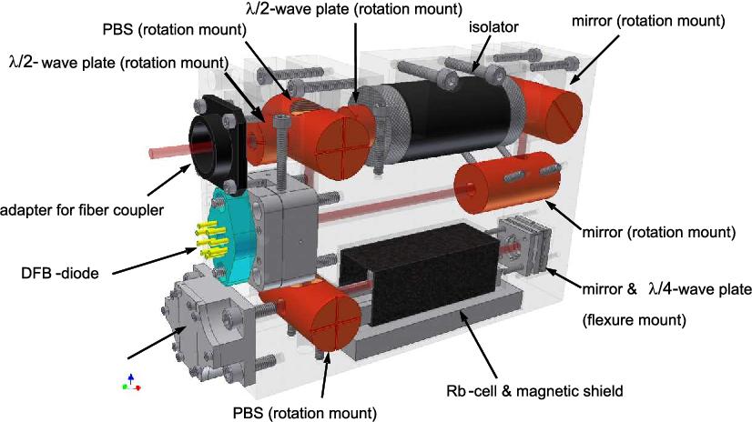 PDF] Bose-Einstein condensation in microgravity  - Semantic