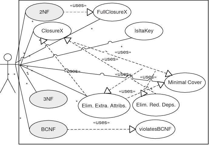 PDF] JMathNorm: A Database Normalization Tool Using Mathematica ...