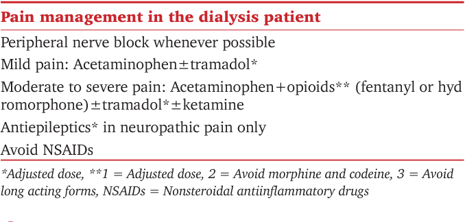 Postoperative Pain Management In Patients With Chronic Kidney Disease Semantic Scholar