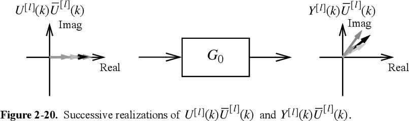 figure 2-20