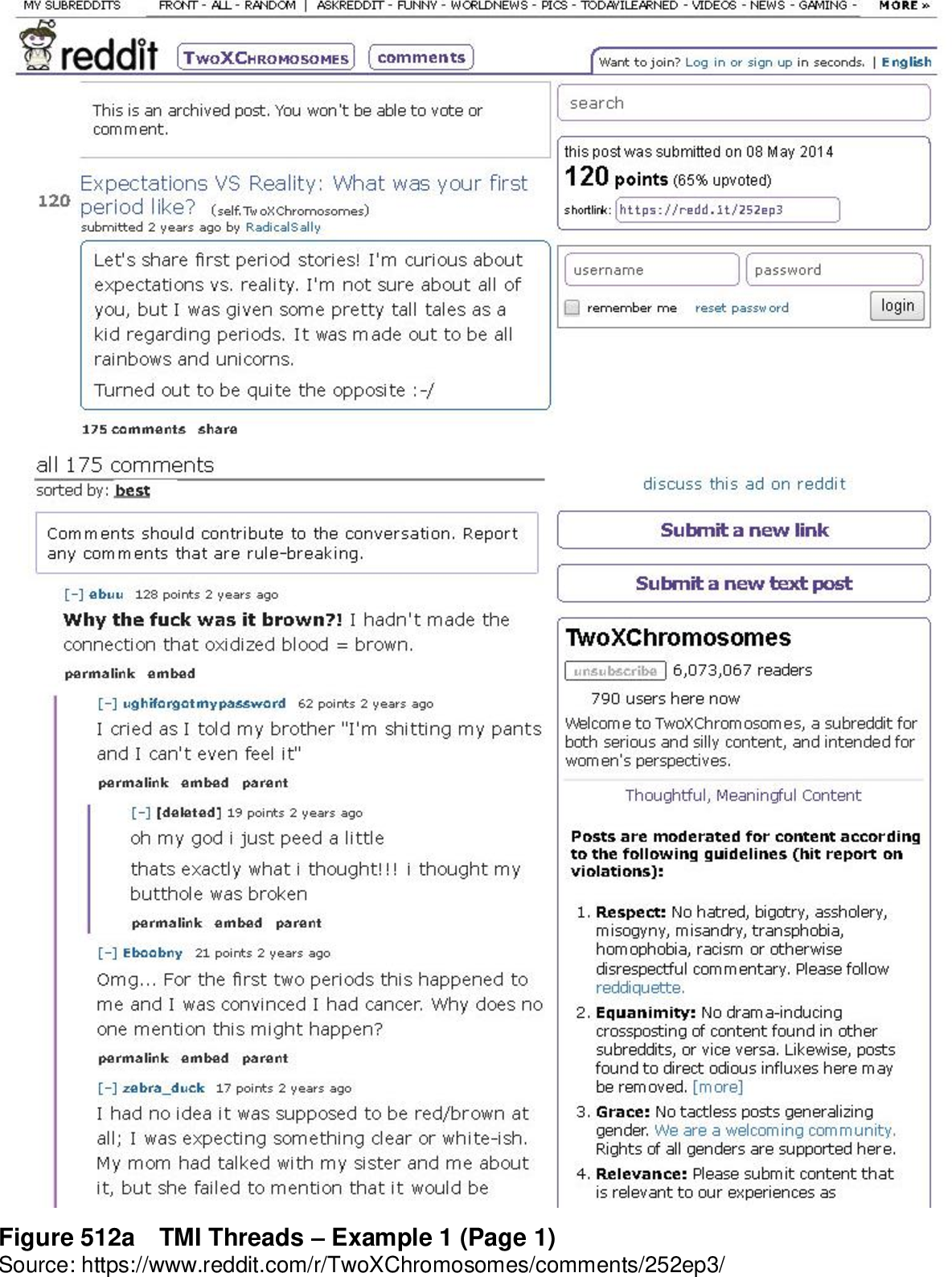 PDF] Oppression in the Reddit Hivemind: Tracing Patterns of