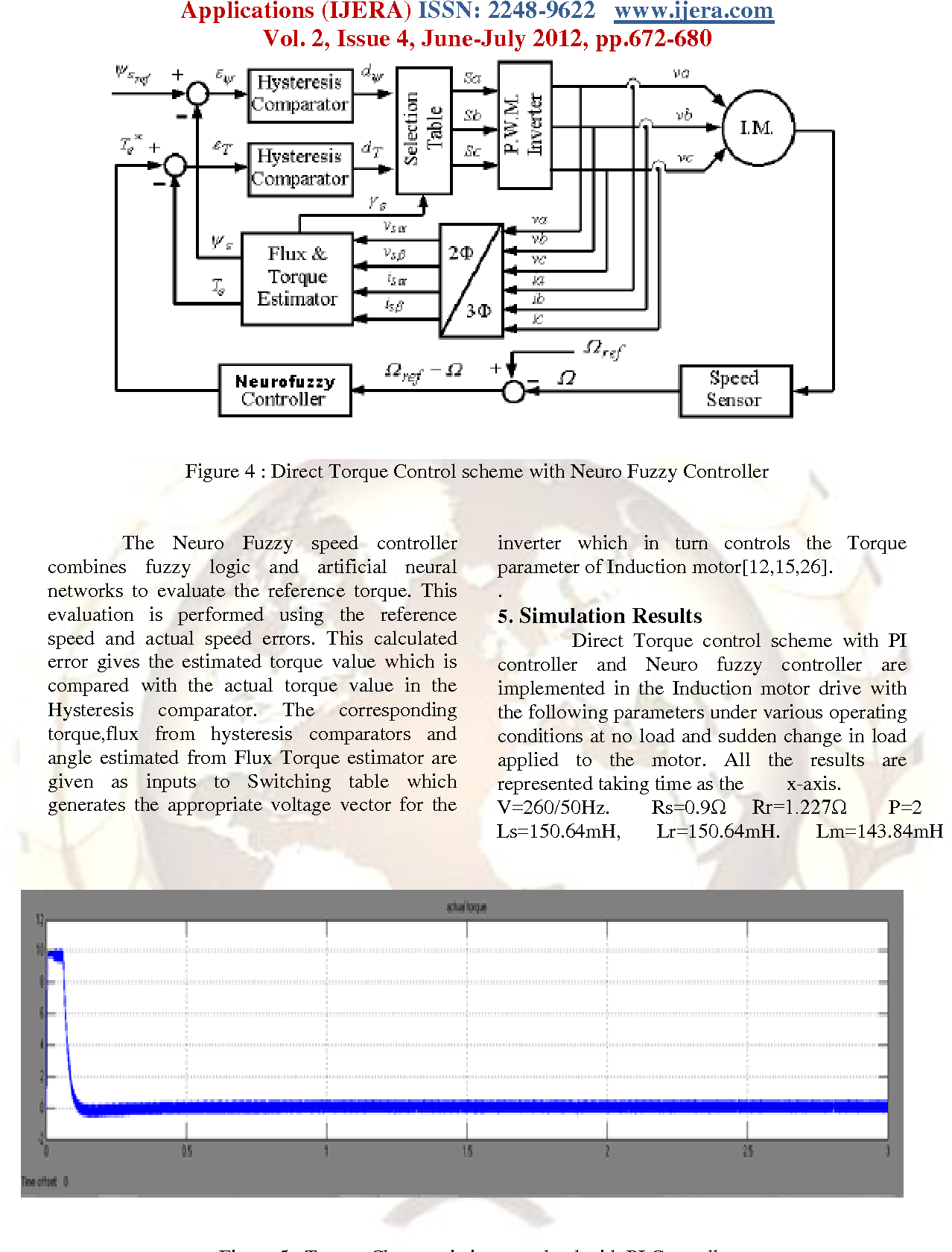 PDF] A Comparative Analysis Of PI And Neuro Fuzzy Controllers In ...