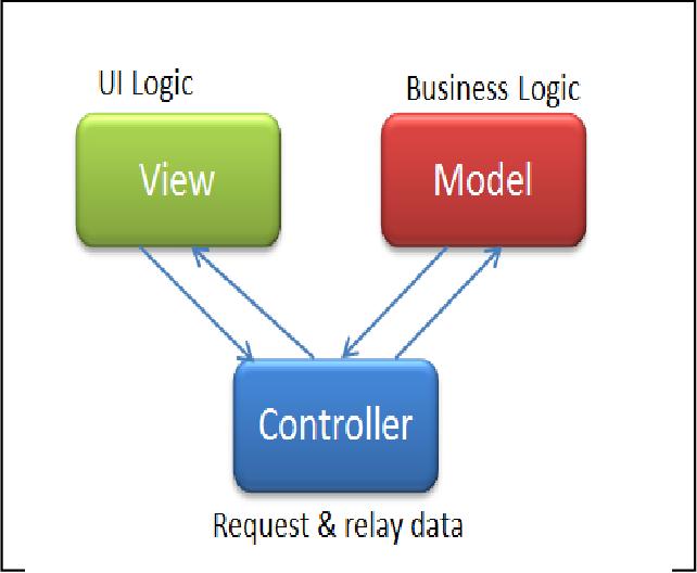 java framework for desktop application