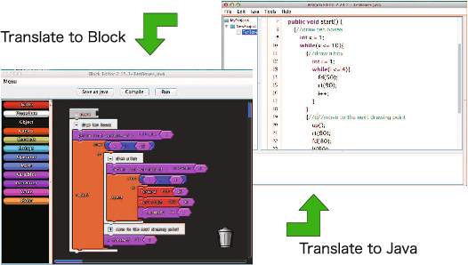 Measuring an Impact of Block-Based Language in Introductory