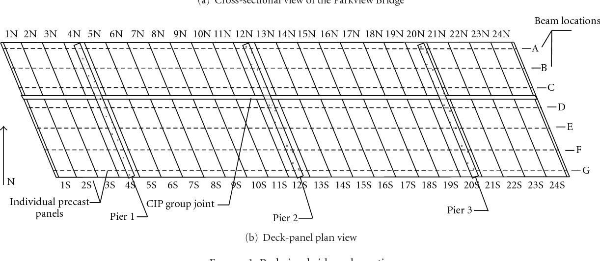 PDF] Bridge Deck Load Testing Using Sensors and Optical Survey ...