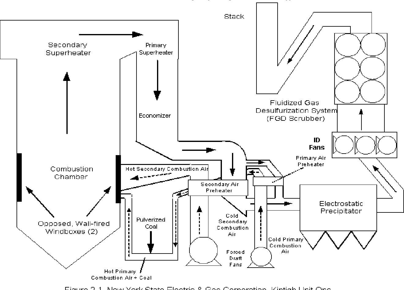 Water Chemistry Schematic Diagram on