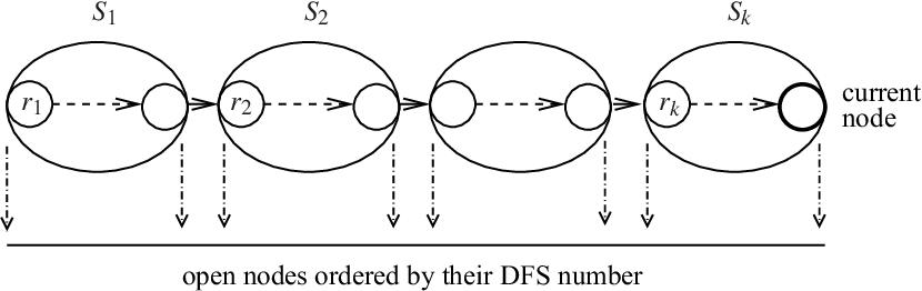figure 9.12
