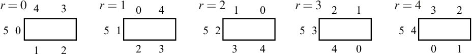 figure 13.13
