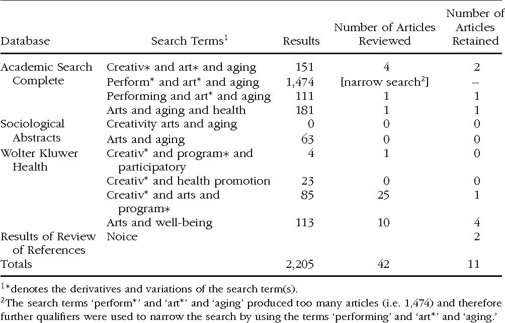 American Journal Of Public Health Jeremy Nobel Arts Public Health