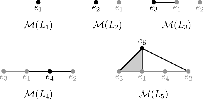 Braid Groups (Graduate Texts in Mathematics, Volume 247)