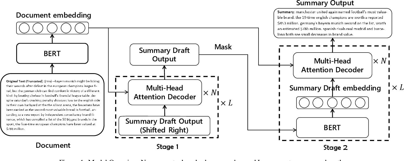 PDF] Pretraining-Based Natural Language Generation for Text