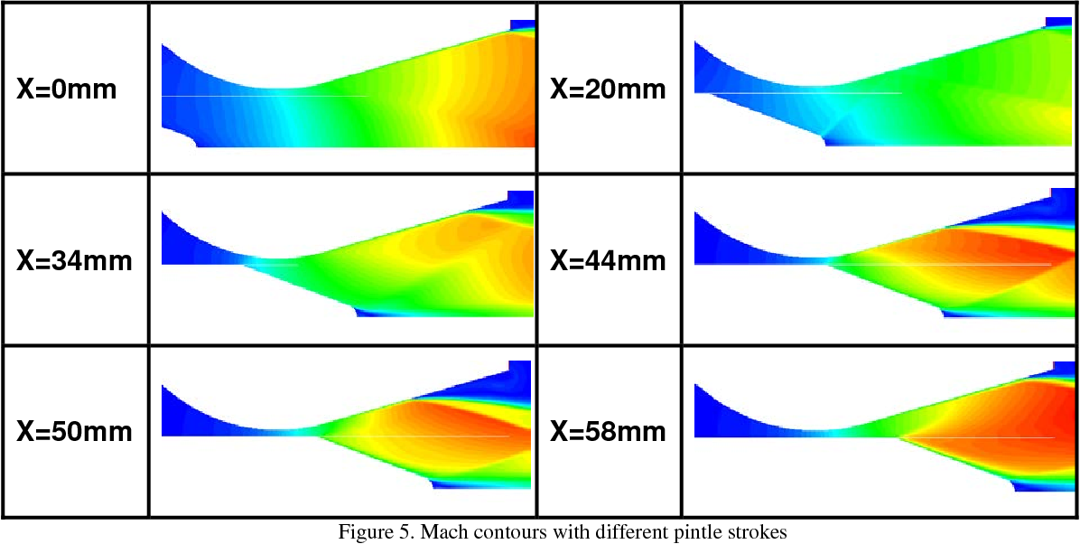 PDF] A Computational Study on the Thrust Performance of a