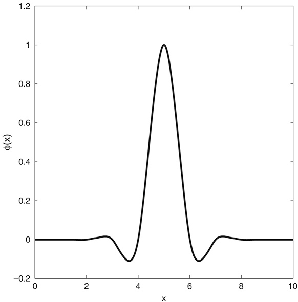 Wavelet optimized finite difference method using