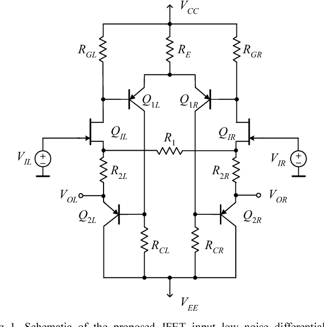 Figure 1 from A differential-input, differential-output