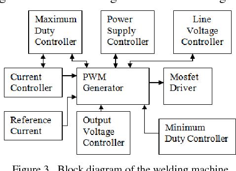 [SCHEMATICS_4HG]  Figure 3 from Arc Welding Machine with Half-Bridge Forward Converter |  Semantic Scholar | Arc Welding Machine Diagram |  | Semantic Scholar