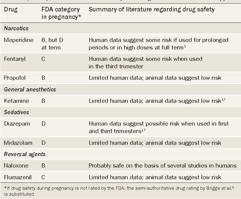 Table 2 From Risks Versus Benefits Of Gastrointestinal
