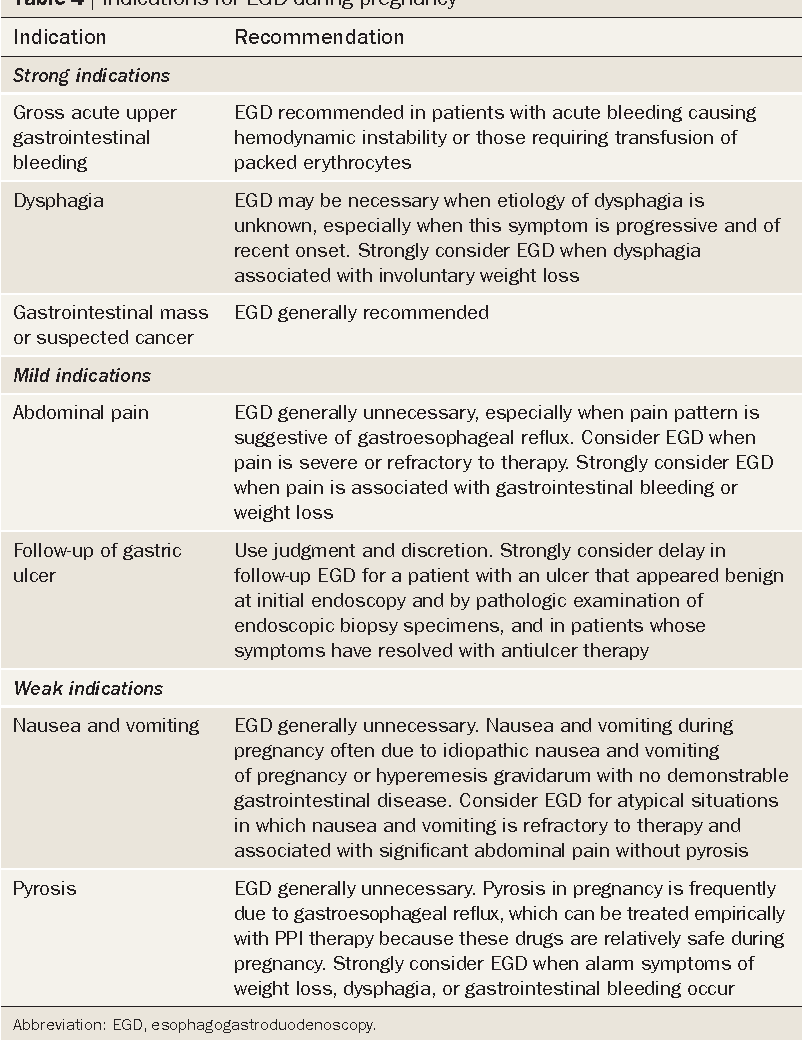 Table 4 from Risks versus benefits of gastrointestinal