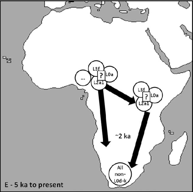 figure 18.4