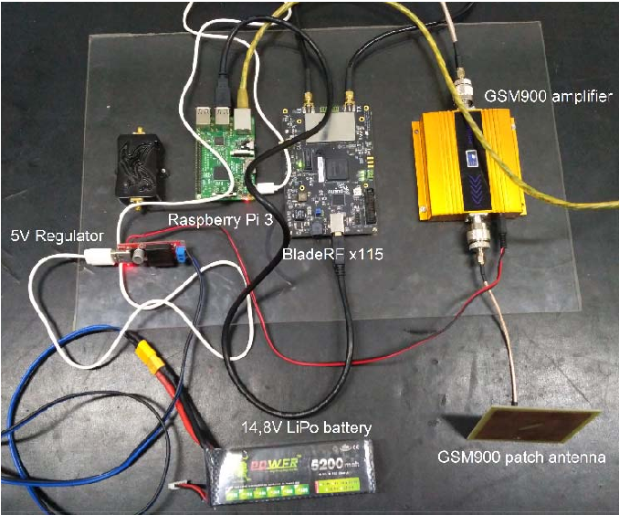 Design and Implementation of SDR-Based GSM Mobile BTS for