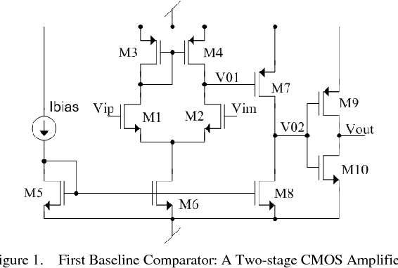 Figure 1 from On the design of low-power CMOS comparators