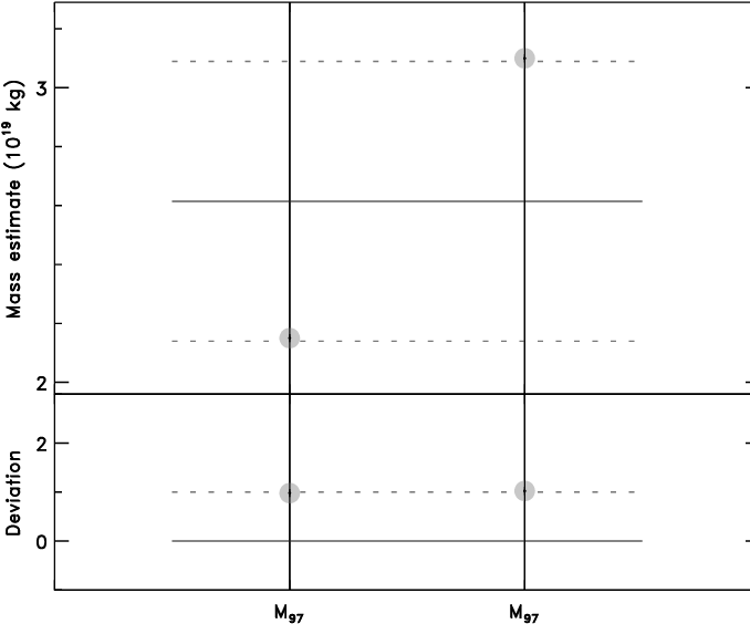 figure A.122