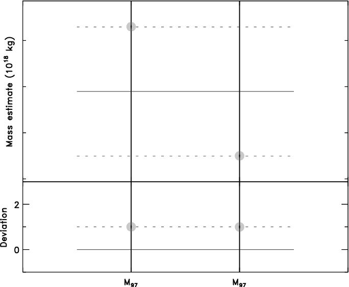 figure A.132