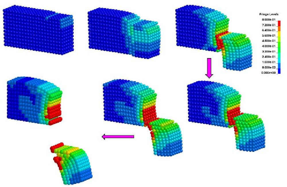 Figure 16 from An Introduction to the LS-DYNA ® Smoothed