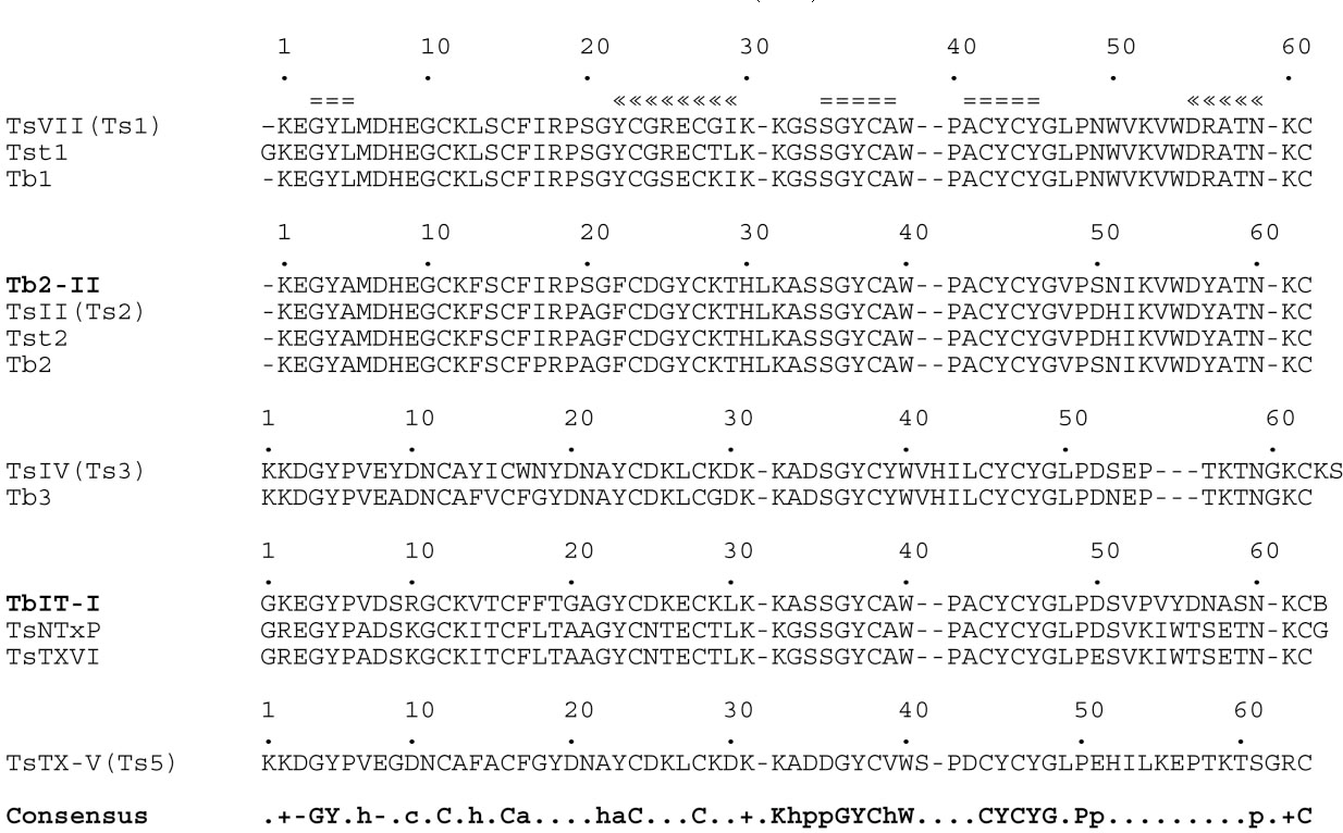 20 Amino Acid One Letter Code.Figure 4 From Purification Amino Acid Sequence And Partial