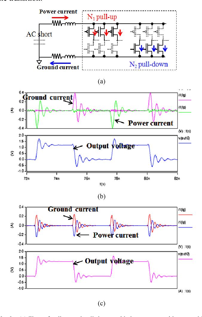 Novel target impedance for power distribution network of