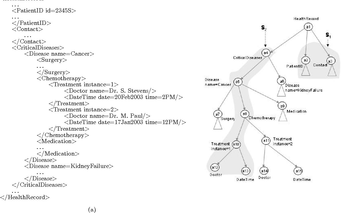 Tree (data structure) - Semantic Scholar