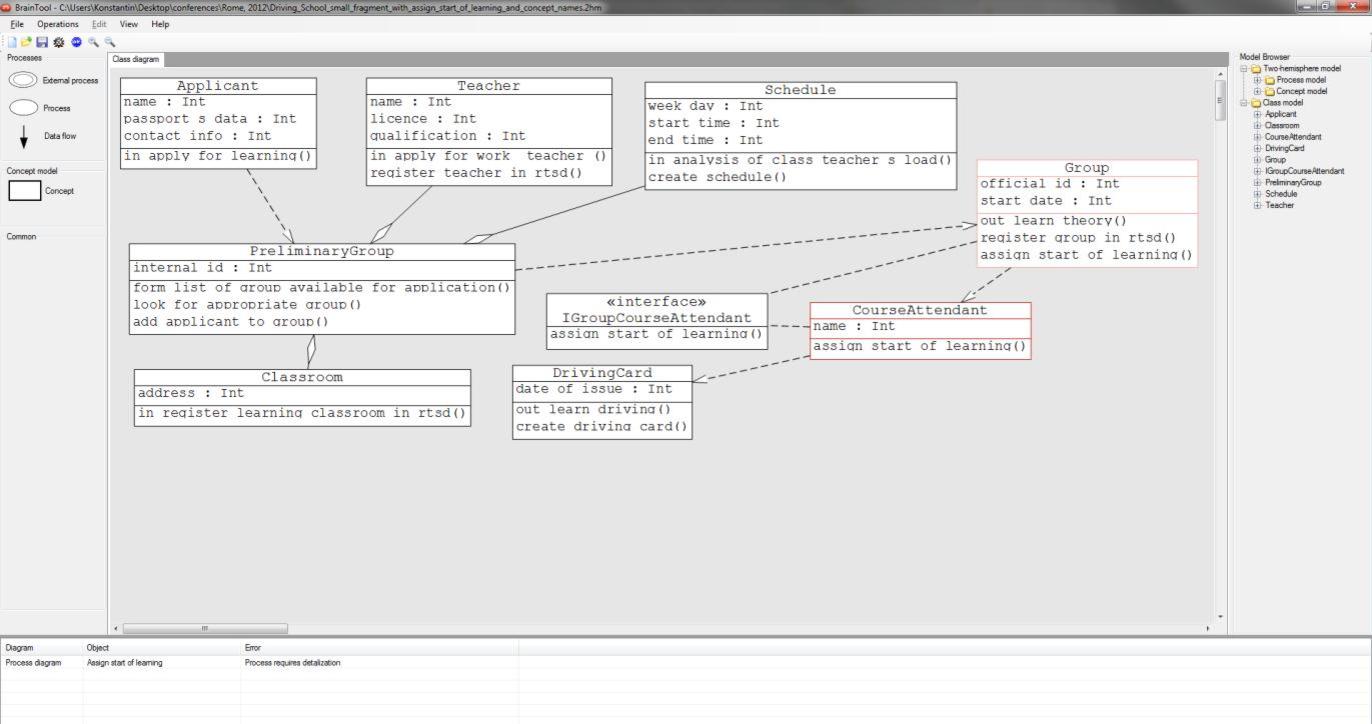 Uml Modeling Class Diagrams Data Model Prototype