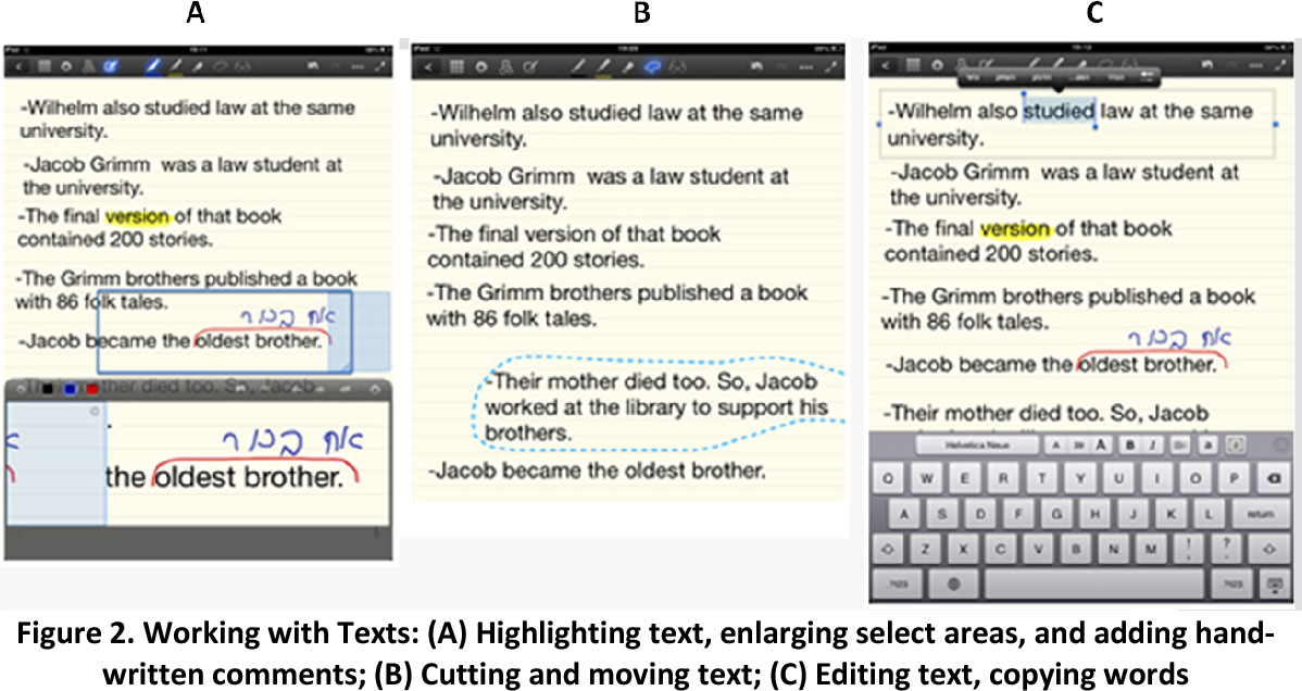 Figure 2 from Taxonomy of Students' Use of the iPad in