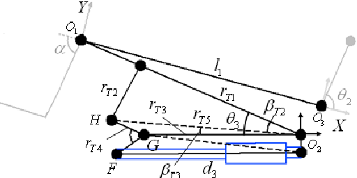 Figure 4 from Design of seat mechanism for multi-posture