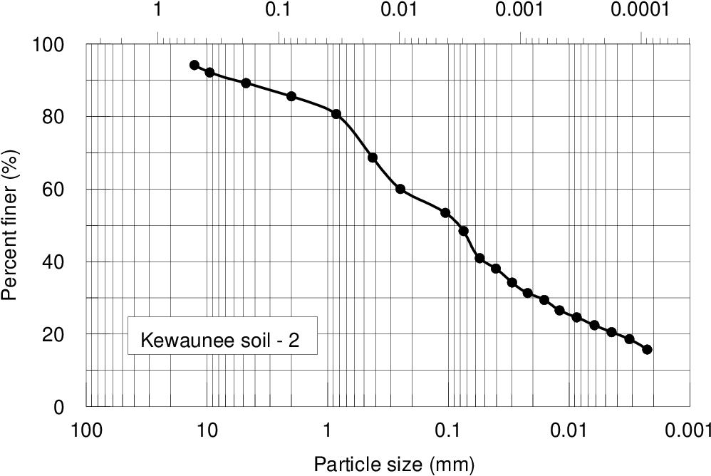 figure A.23