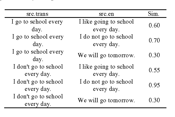 Table 3 From A Sentence Meaning Based Alignment Method For