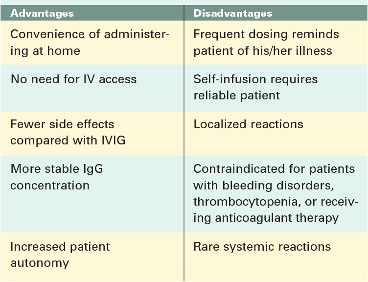 The nurse's role in administration of intravenous
